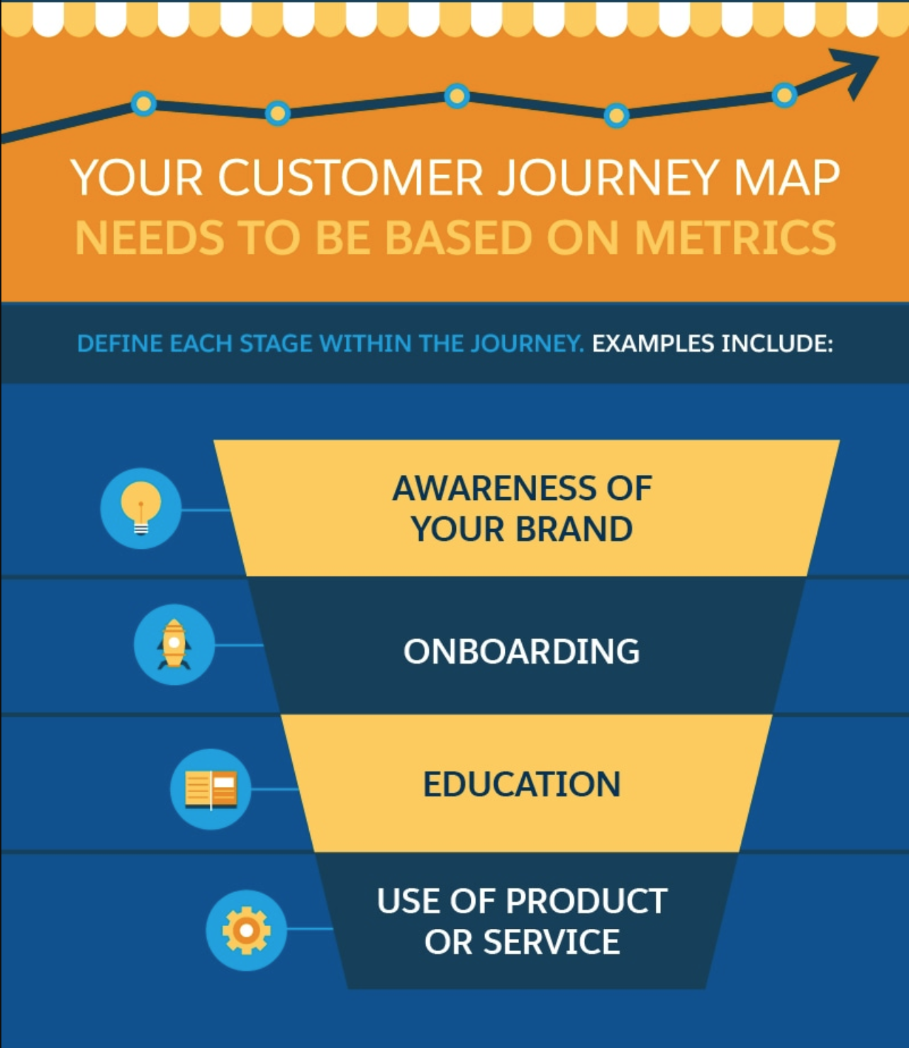 customer journey map infographic