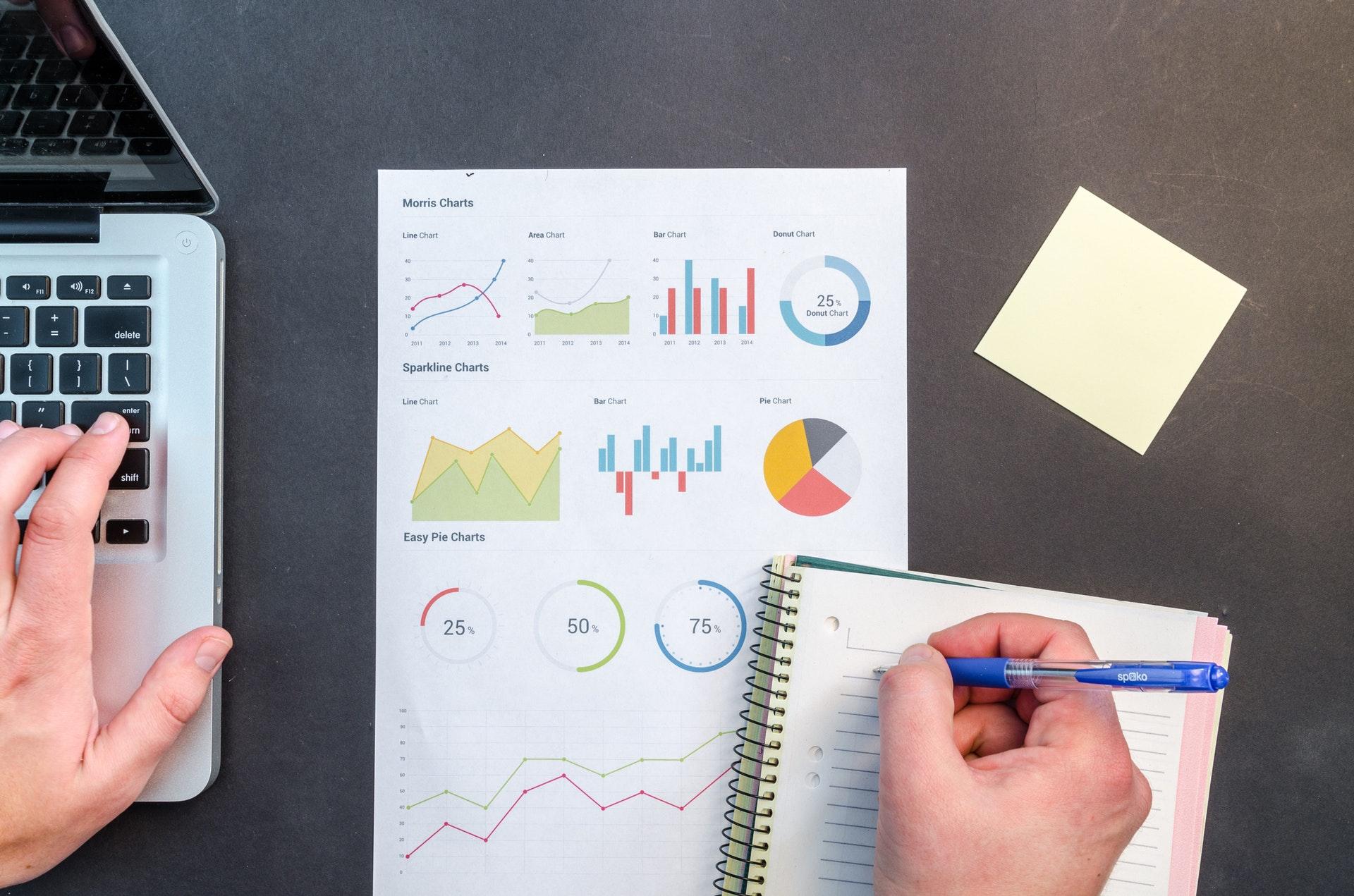 determine social media markerting rate