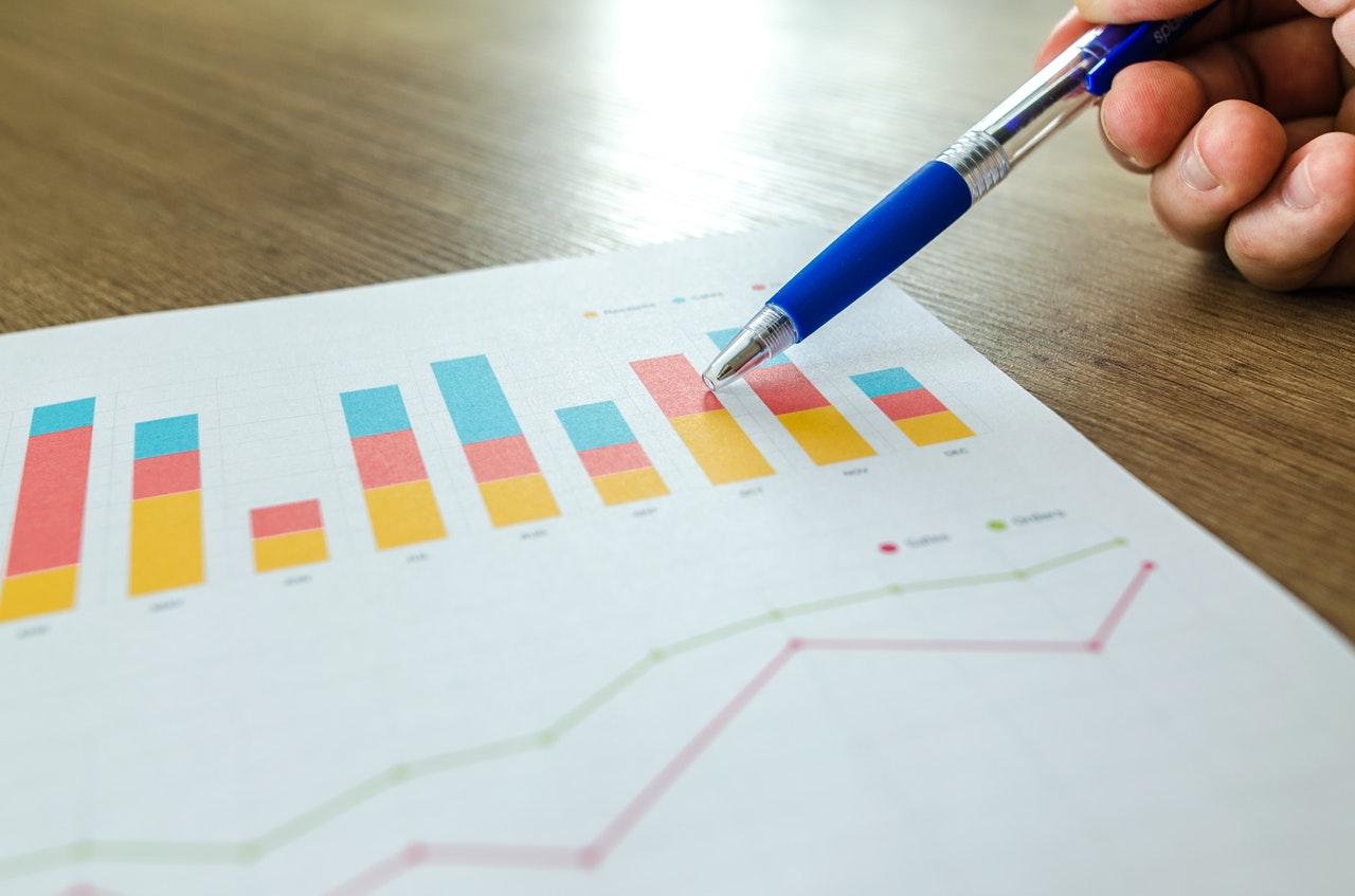 Social Media KPIs and metrics