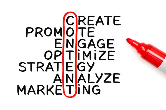 Create, Promote, Engage, Optimize, Strategy, Analyze, Marketing Social Media