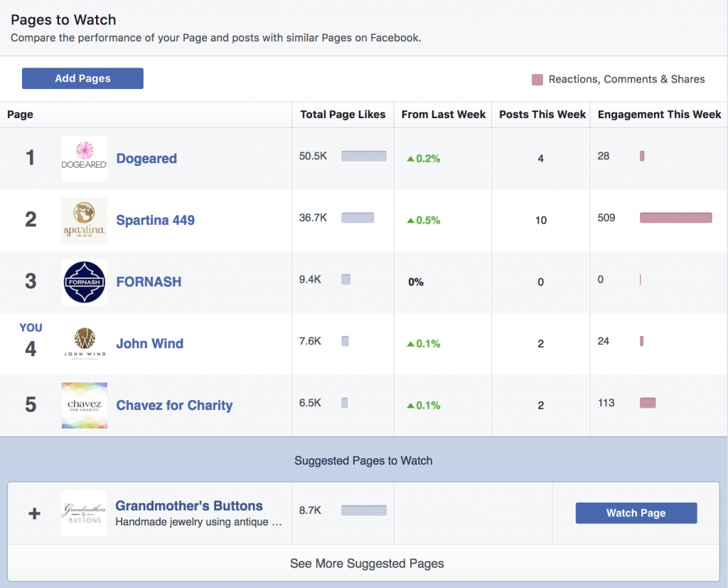 FB Pages to Watch