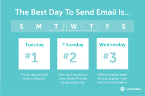 coschedule-best-day-to-send
