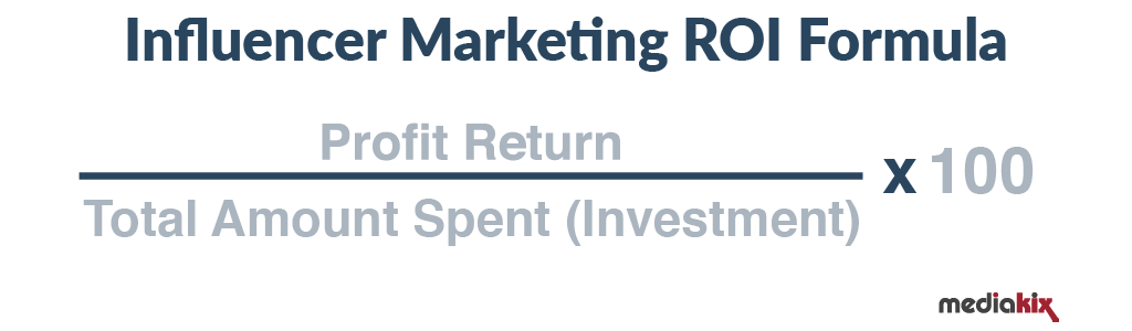 Influencer Marketing ROI Formula
